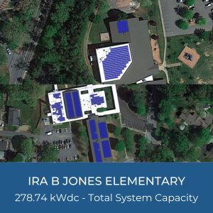 Project Title Card - Image of Helioscopes of Ira B Jones Elementary Solar Installations, 278.74kWdc, total system capacity